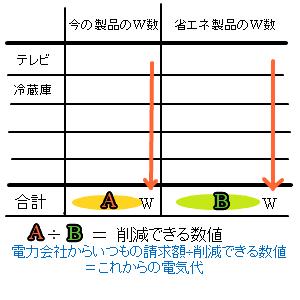 Cocolog_oekaki_2012_04_22_03_27